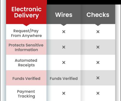 EMD-mobile-chart-TTS-1